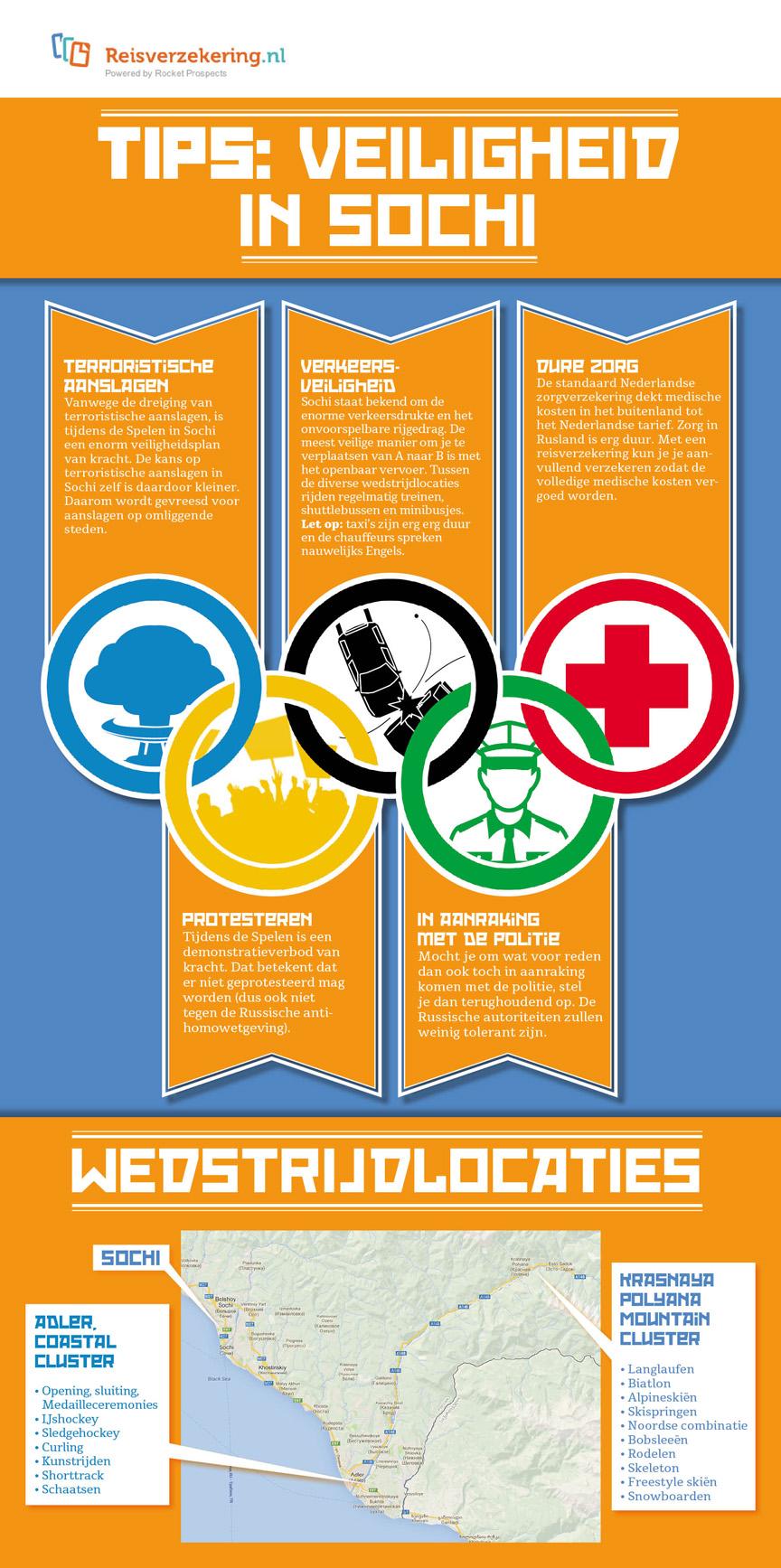 Infographic_Tips veiligheid in Sochi