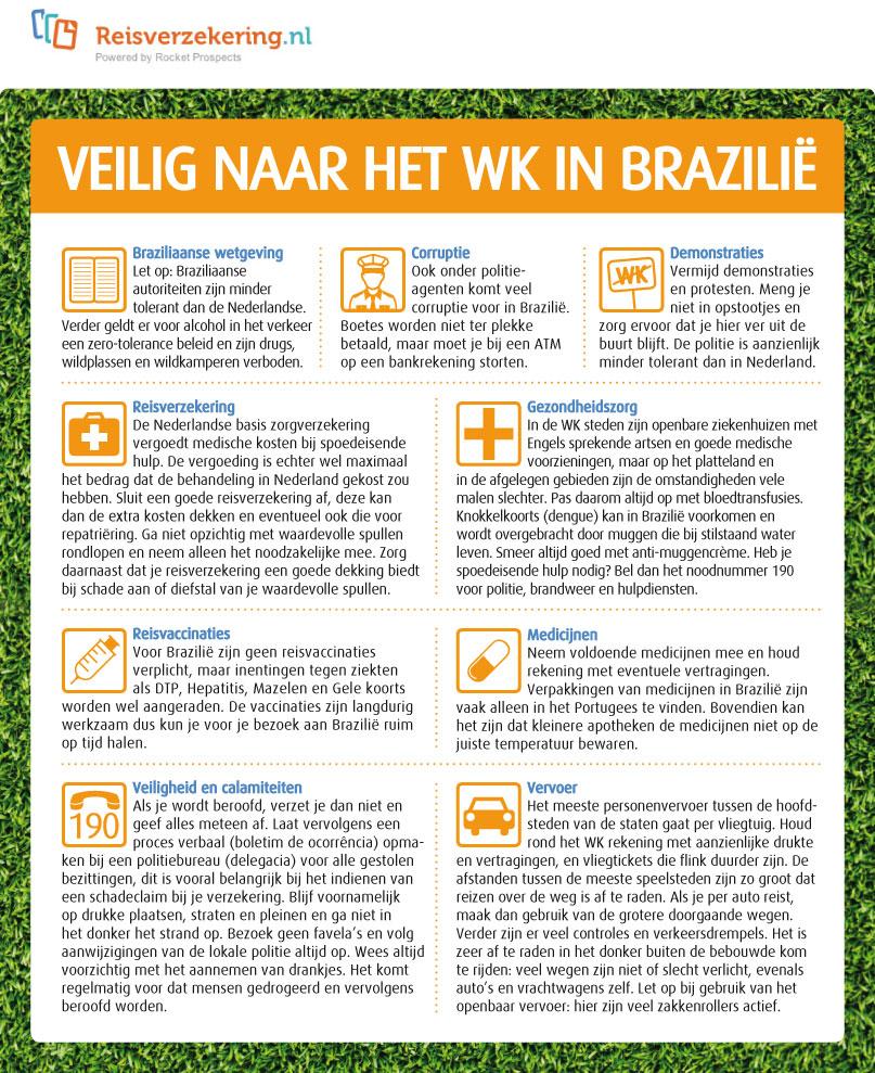 Veilig-naar-het-WK-in-Brazilie